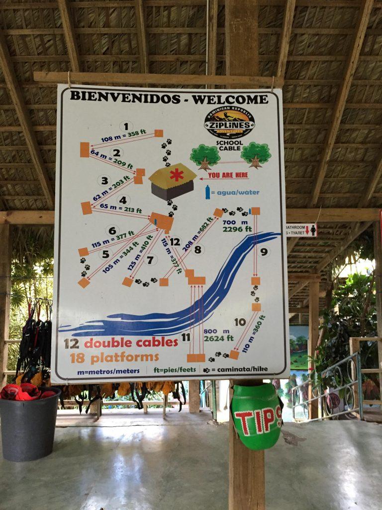 monkeyland a punta cana-mappa-zip-line