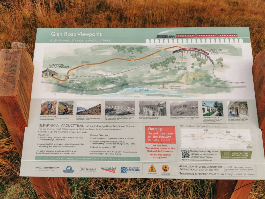 Come vedere il treno di Harry Potter-mappa-glenfinnan-viaduct